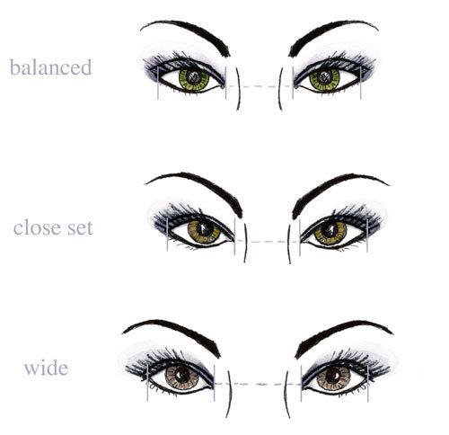 eyebalance-finishes