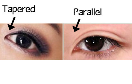 tapered parallel