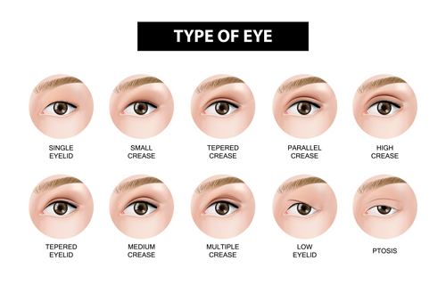 Best Plastic Surgeon Singapore for double eyelid surgery